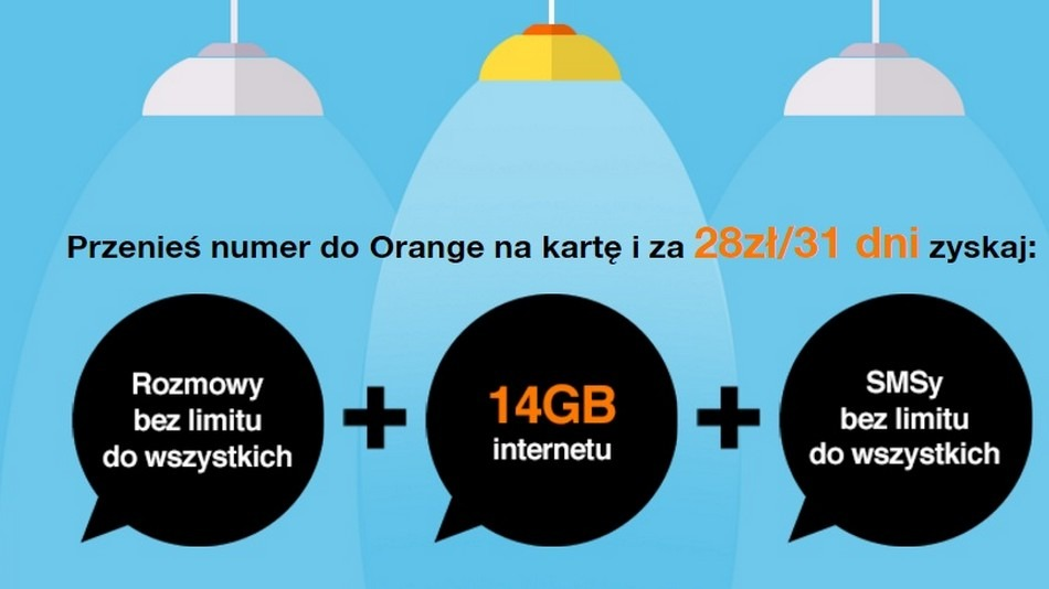 14 GB + no limit za 28 zł w Orange na kartę