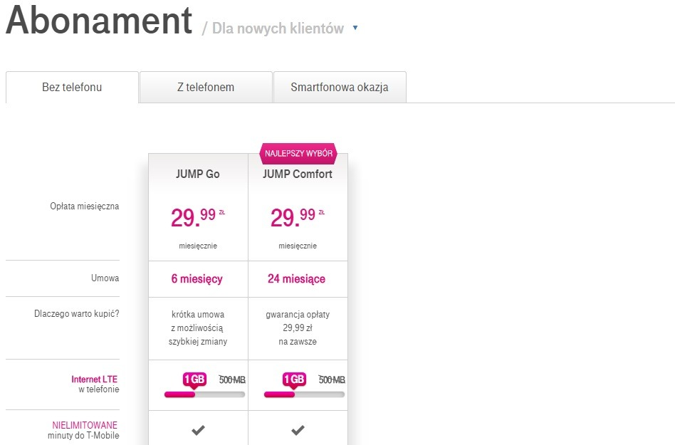 Wybor abonamentu T-Mobile