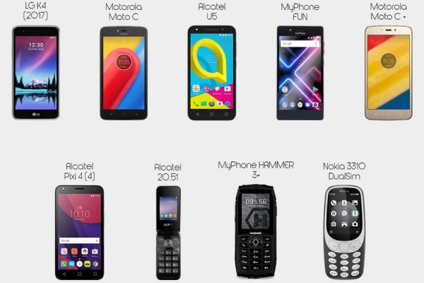 Telefony w Heyah