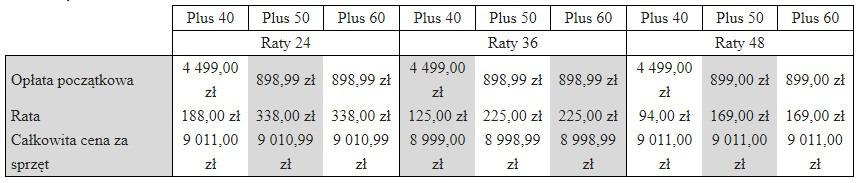 Galaxy Fold ceny Plus GSM